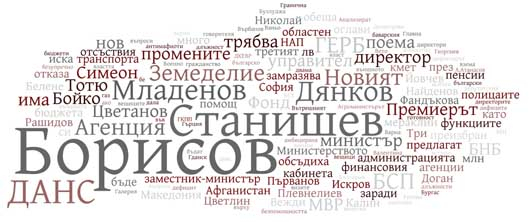 Тагове от политическите новини в ЕММ през август