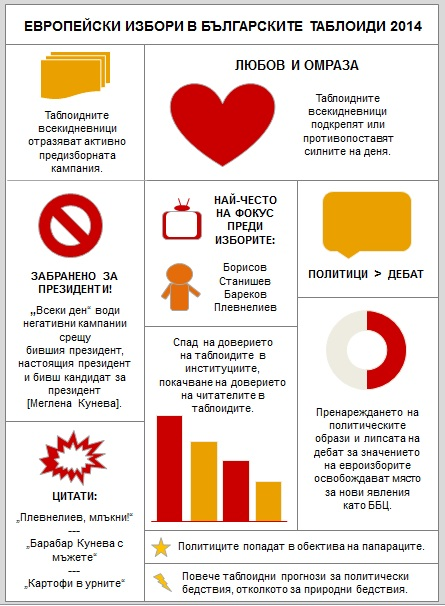 tabloids-infogrpahic-elections-may2014